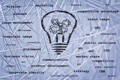 Succesvolle ideeën en bedrijfsconcepten Stock Foto