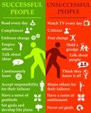 Succesvolle mensen Stock Afbeeldingen