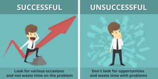 Succesvolle zakenman en niet succesvolle Zakenman Beeldverhaal van Stock Afbeelding