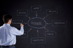 Sucessful businessman Royalty Free Stock Images