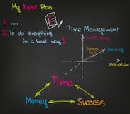 Sucesso do dinheiro do tempo Imagens de Stock