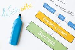 Sucesso do Web site imagem de stock royalty free