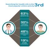 Suchen nach Gesundheit Infographics in der flachen Art Interaktion des Patienten mit Gläsern und einer Strickjacke stock abbildung