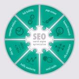 Suchmaschinen-Optimierung Infographic Stockfotografie