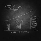Suchmaschinen-Optimierungs- u. Geschäftserfolg lizenzfreies stockfoto