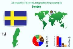 suecia Todos los países del mundo Infographics para la presentación imagenes de archivo