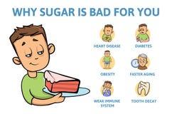 Sugar Addiction mortal Porque o açúcar é cartaz mau da informação com texto e personagem de banda desenhada Ilustração lisa do ve ilustração royalty free