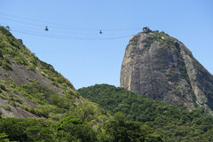 Sugarloaf Pao de Acucar Mountain Cable Cars Rio Royalty Free Stock Photo