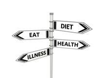 Suivez un régime ou mangez, santé ou maladie illustration stock