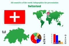 Suiza Todos los países del mundo Infographics para la presentación fotos de archivo