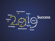 Sukcesu 2019 błękita tła słowa chmury sztandaru wektorowej biznesowej zieleni żółty błękitny biały tło ilustracja wektor