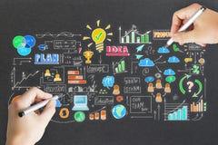 Sukcesu i planu pojęcie Obrazy Stock