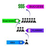 Sukcesu plan infografic Zdjęcia Stock
