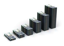 Sul - africano Rand Graph Fotografia de Stock Royalty Free