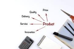 Sul concetto di prodotto bianco della tavola dell'ufficio Immagini Stock