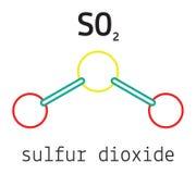 SO2 sulfur dioxide molecule Royalty Free Stock Photo