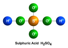 Sulfuric Acid Stock Photo