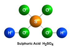 Sulfuric Acid. 3d render of molecular structure of sulfuric acid isolated over white background Stock Photo