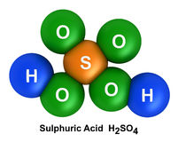 Sulfuric Acid. 3d render of molecular structure of sulfuric acid isolated over white background Royalty Free Stock Image
