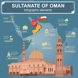 Sultanate of Oman infographics, statistical data, sights. Sultan Royalty Free Stock Image