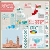 Sultanaten av den Oman infographicsen, statistiska data, siktar sultan stock illustrationer