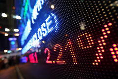Sumário da fixação do preço de mercado de valores de ação Imagem de Stock