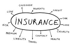 Sumário do seguro ilustração do vetor
