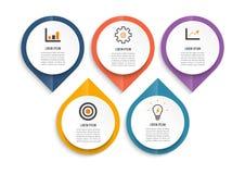 Sumário infographic sob a forma de metabólico Elementos do projeto Imagem de Stock