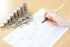 Summarisk rapport och finansiellt analyserande begrepp, Arkivfoto