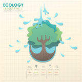 Summer ecology concept flat design with tree element Stock Photography
