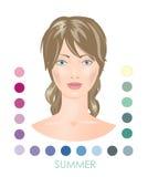 Summer female type. Vector Royalty Free Stock Photos