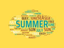 SUMMER - image with words associated with the topic SUMMER AND SUN, word cloud, cube, letter, image, illustration. Image SUMMER - image with words associated Stock Photo
