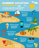 Summer Infographic Set Royalty Free Stock Photos
