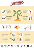 Summer infographics elements Royalty Free Stock Photos