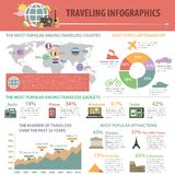 Summer Infographics Set Royalty Free Stock Images
