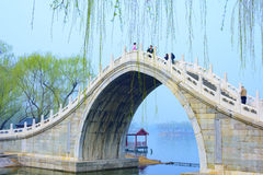 Summer Palace,Beijing,China. Visitors are enjoying the beauty of the Summer Palace Royalty Free Stock Photo