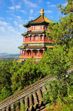 Summer Palace- Tower of Buddhist Incense(foxiangge. The Summer Palace is  the most famous  emperor garden in china.As the symbolic structure, the Tower of Royalty Free Stock Photos