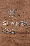 Summer picture Royalty Free Stock Photography