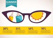 Summer sale infographics Royalty Free Stock Photo
