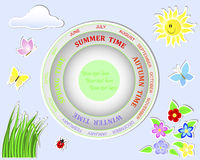 Summer stickers. Royalty Free Stock Photography