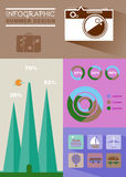 Summer Travel Infographic Web Page Design Stock Photos