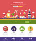 Summer travel website header banner with webdesign elements Royalty Free Stock Image