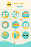 Sun and Beach Safety Rules Infographics Icons Set. A set of icons representing sun safety rules. Skin protection and health care in summer Stock Images