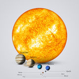 Sun Compared to Planets Stock Images