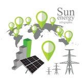 Sun energy Stock Photography