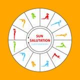 Sun salutation yoga asana. Yoga exercise Sun Salutation Surya Namaskara. Hatha Yoga. Vector illustration Stock Photos