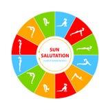 Sun salutation yoga asana. Sun Salutation Surya Namaskara. Vector illustration Stock Photo