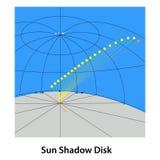 Sun-Schattenscheibe Lizenzfreie Stockfotos