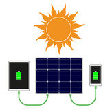 Sun & solar panel. Portable solar panel with connected smart phone and tablet. Green energy Royalty Free Stock Image