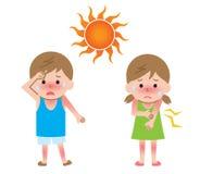 Sun uv rays damage children's skin illustration. Isolated on white background